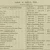 A table of medical fees from de Styrap's Tariffs (1874).